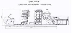 Apollo 330Z Label Press